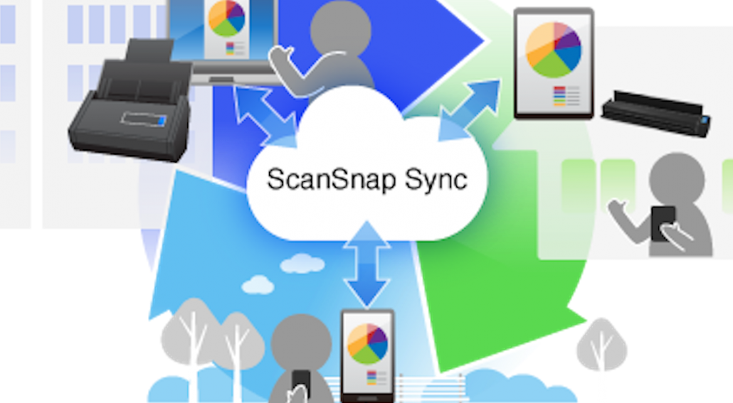 ScanSnap Sync